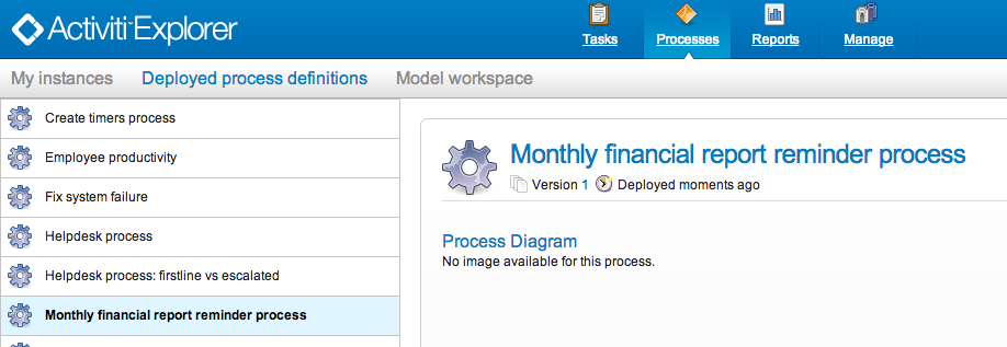 bpmn.financial.report.example.start.process