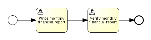 financial.report.example.diagram